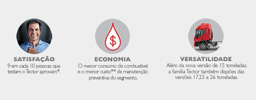 Tector Economy
